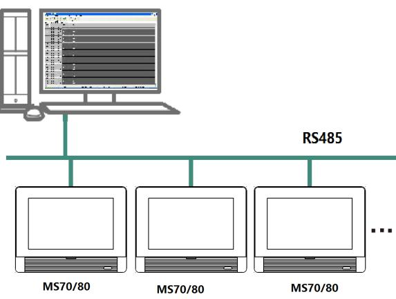 MODBUS-RTU Communication