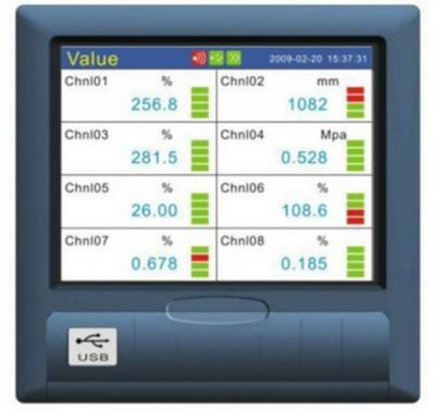 Paperless Chart Recorder with RJC Compensation