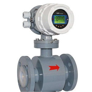In-line Magnetic flow meter