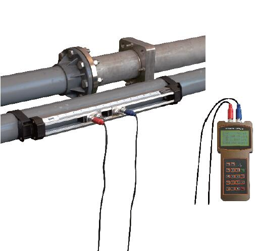 Ultrasonic Flow meter with alignment rail transducers